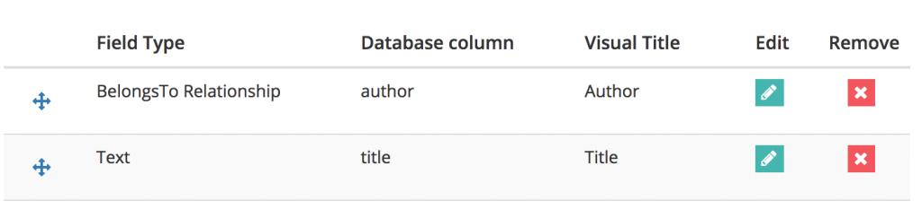 Author Books belongsTo Users