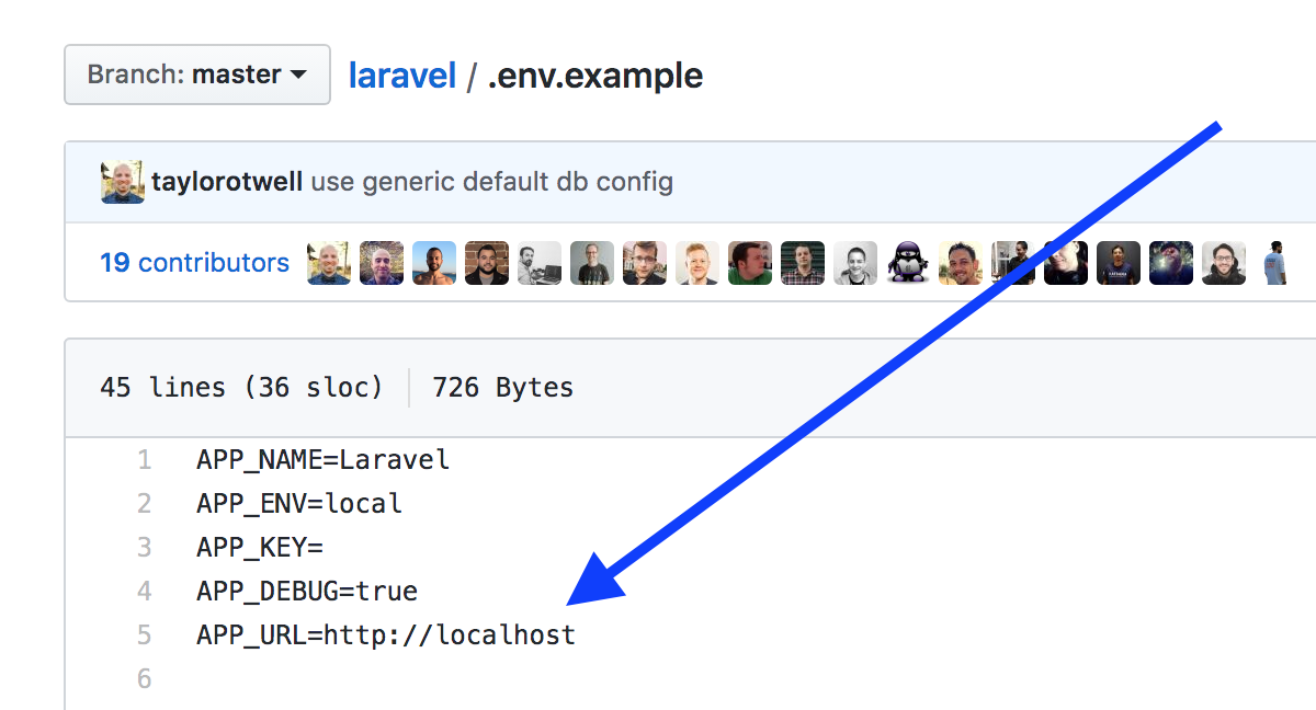 Laravel .env.example APP_URL