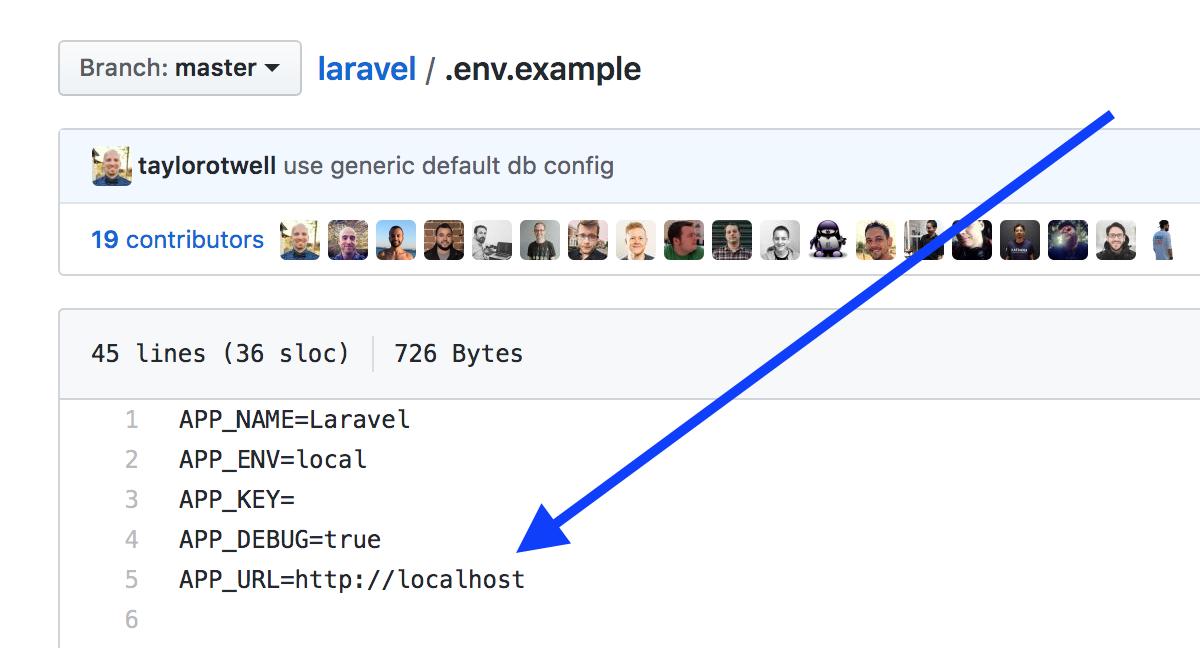 Laravel .env.example APP_URL